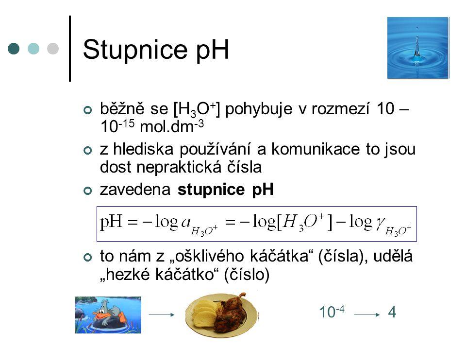 Stupnice pH běžně se [H3O+] pohybuje v rozmezí 10 – 10-15 mol.dm-3